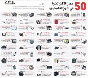 50 tecnology2