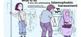 لأول مرة في أوربا .. دليل لحماية المسلمين من العنصريين