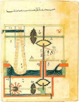 (المضخة) آلة لرفع الماء من تصميم الجزري